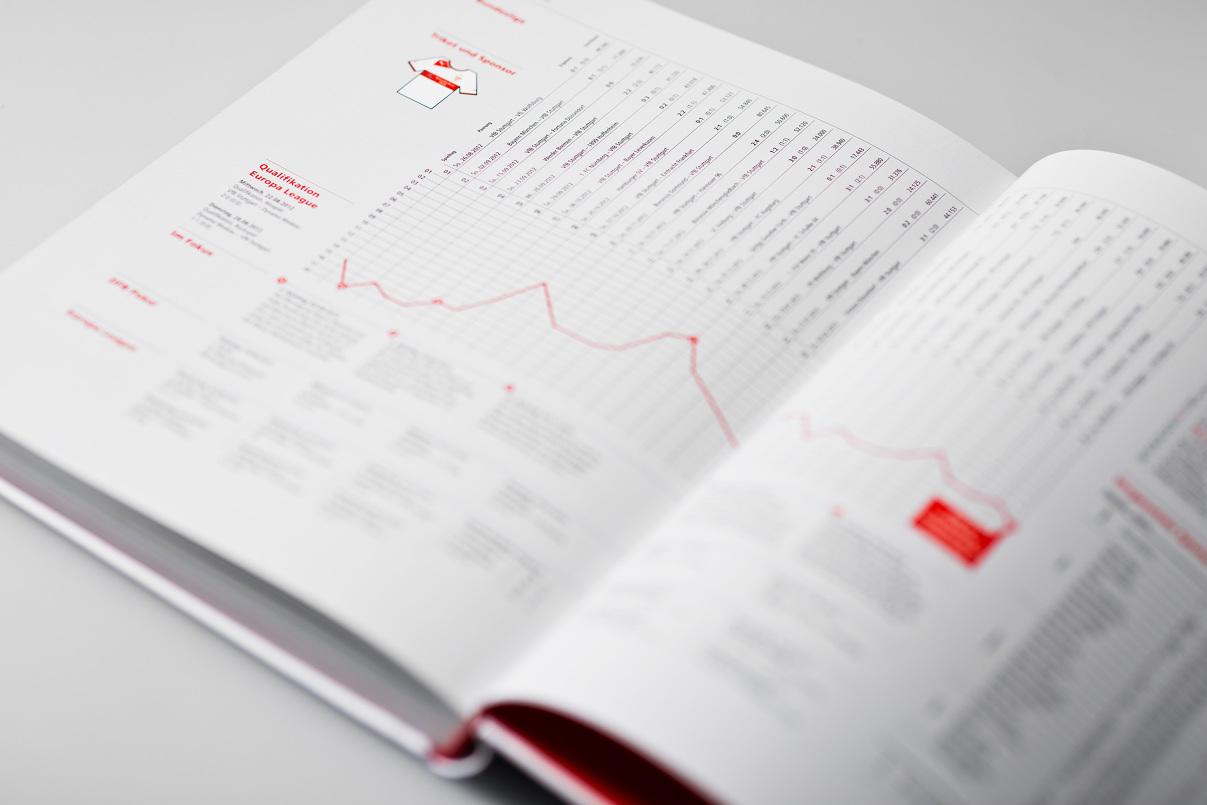 VfB Statistik, Editorial Design, Infografik